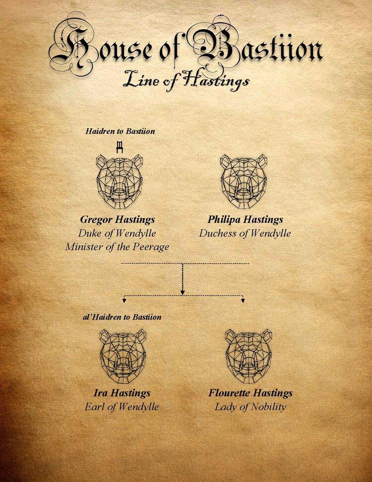 House of Bastiion Bloodline.jpg